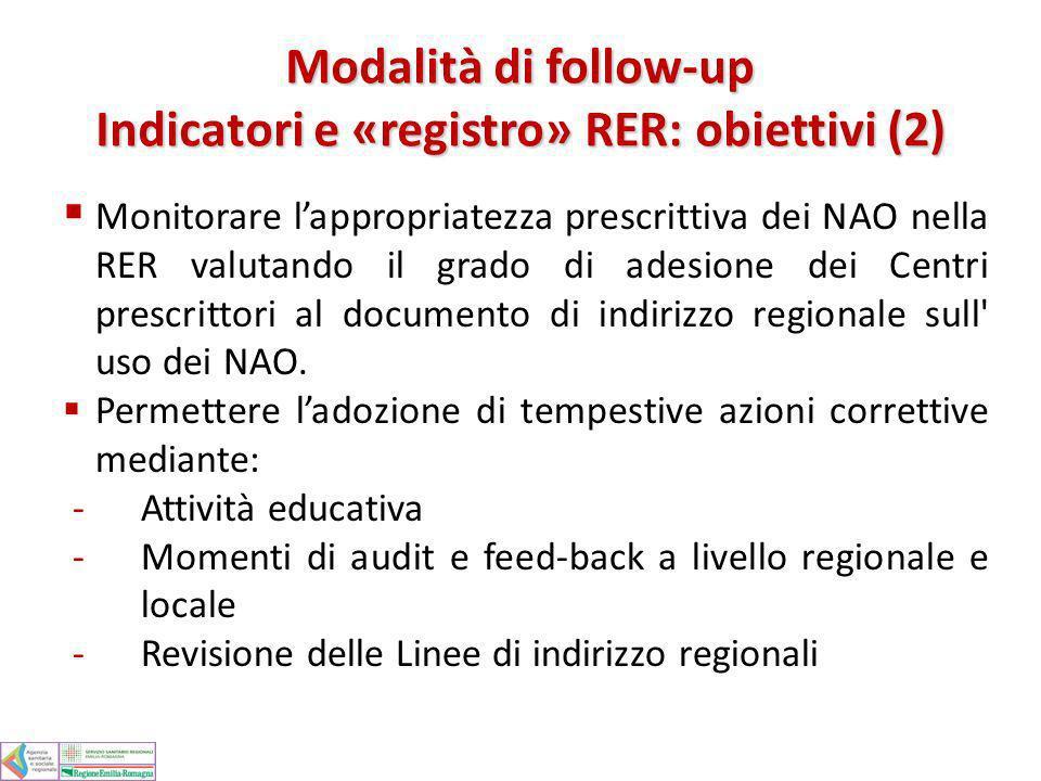 Modalità di follow-up Indicatori e «registro» RER: obiettivi (2)