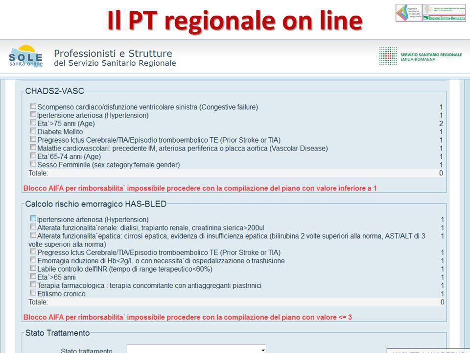 Il PT regionale on line