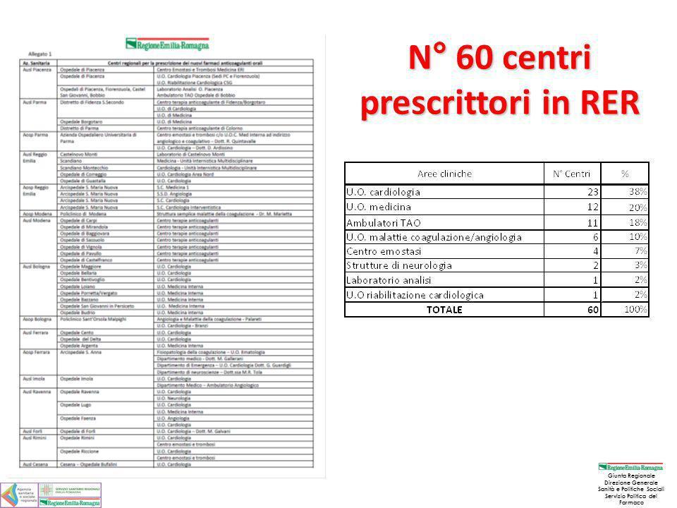 N° 60 centri prescrittori in RER