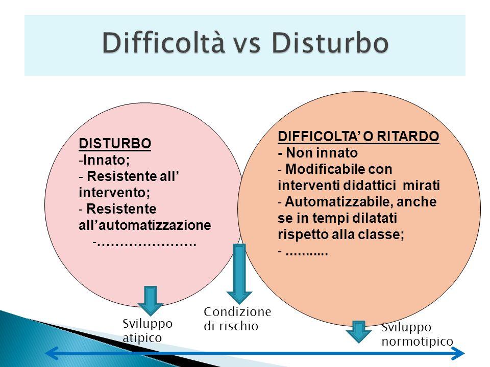 Difficoltà vs Disturbo