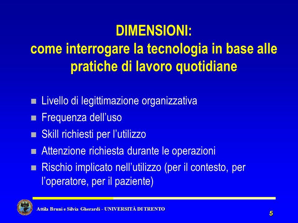 DIMENSIONI: come interrogare la tecnologia in base alle pratiche di lavoro quotidiane