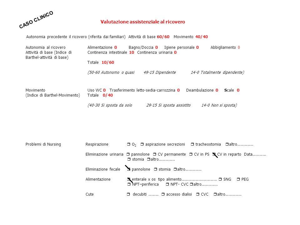 Valutazione assistenziale al ricovero