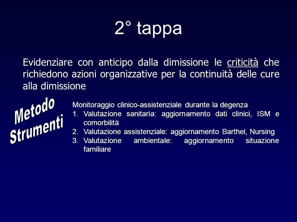 2° tappa Evidenziare con anticipo dalla dimissione le criticità che richiedono azioni organizzative per la continuità delle cure alla dimissione.