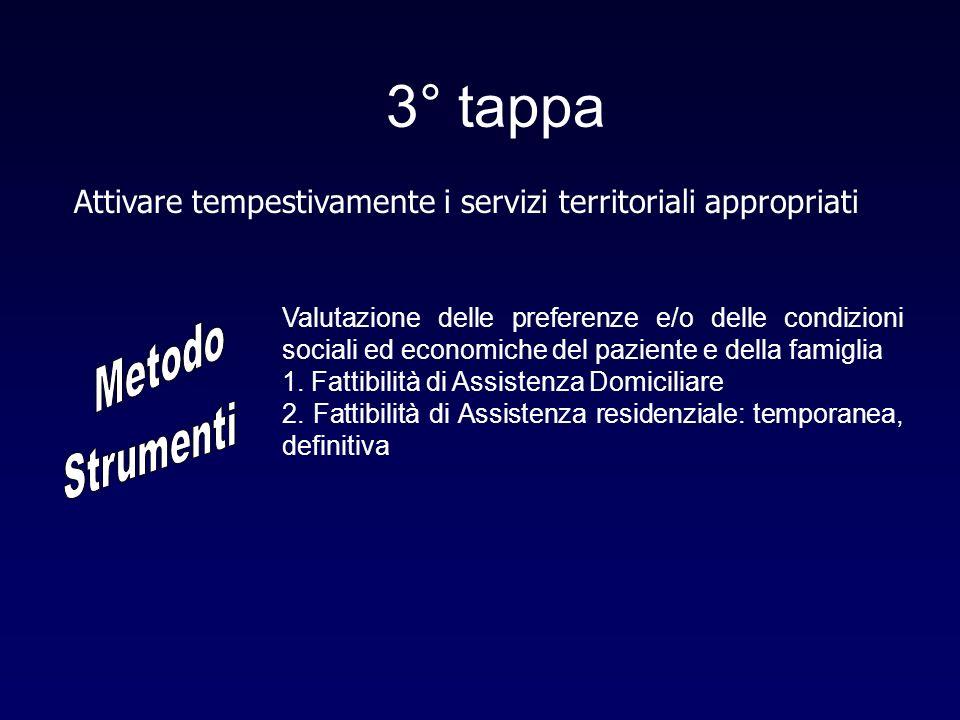3° tappa Attivare tempestivamente i servizi territoriali appropriati
