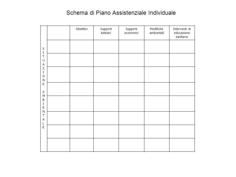 Schema di Piano Assistenziale Individuale