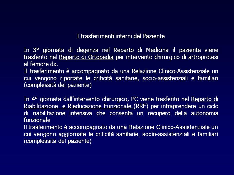 I trasferimenti interni del Paziente