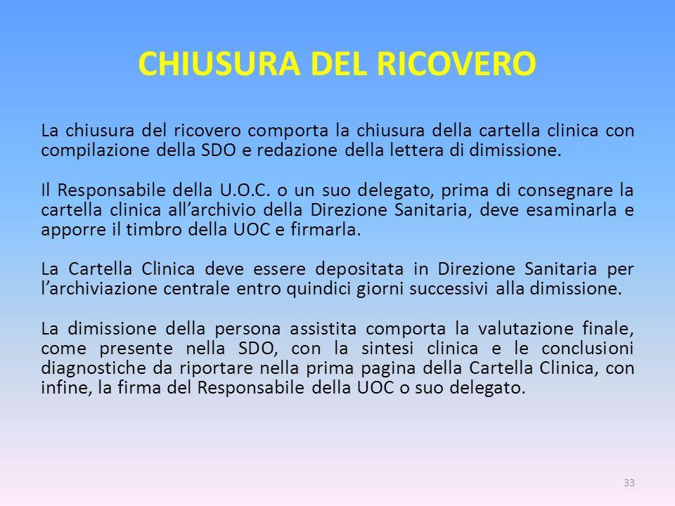 CHIUSURA DEL RICOVERO