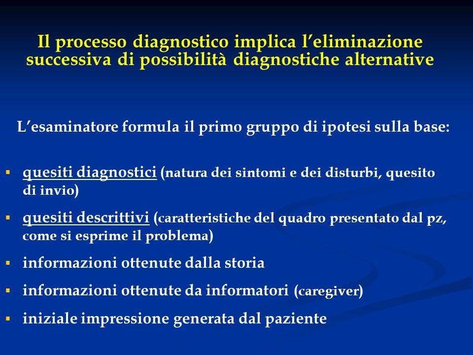 Il processo diagnostico implica l'eliminazione successiva di possibilità diagnostiche alternative