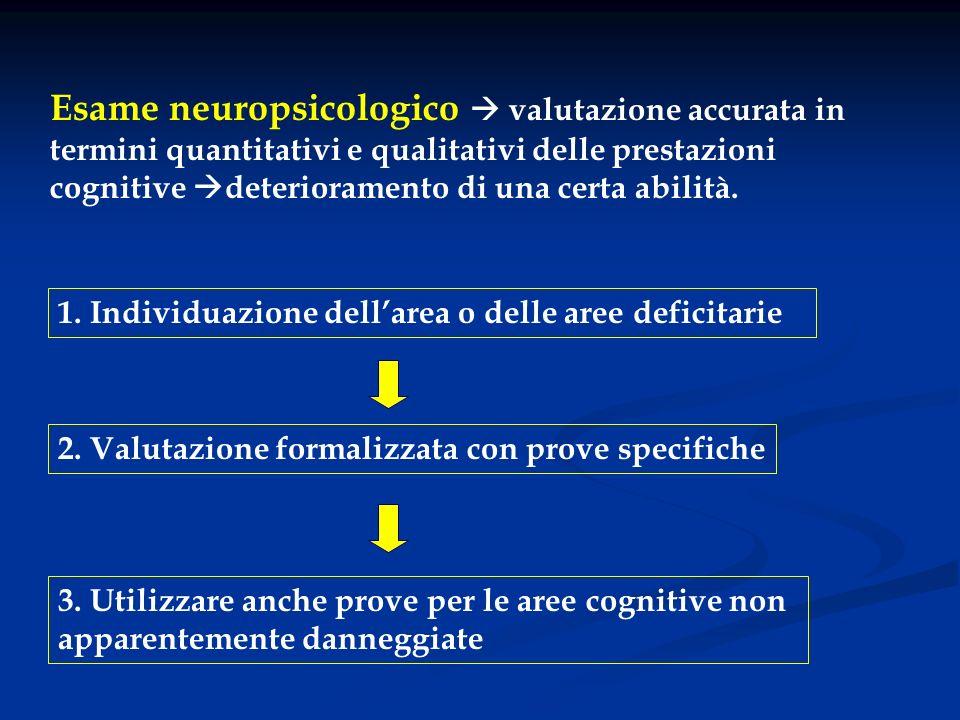 Esame neuropsicologico  valutazione accurata in termini quantitativi e qualitativi delle prestazioni cognitive deterioramento di una certa abilità.
