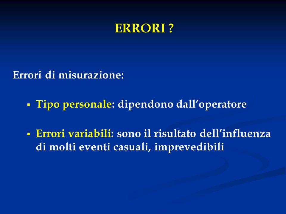 ERRORI Errori di misurazione: