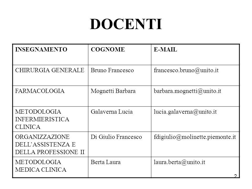 DOCENTI INSEGNAMENTO COGNOME E-MAIL CHIRURGIA GENERALE Bruno Francesco