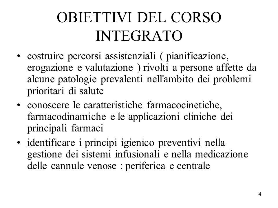 OBIETTIVI DEL CORSO INTEGRATO