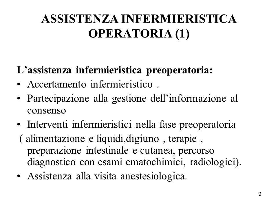 ASSISTENZA INFERMIERISTICA OPERATORIA (1)
