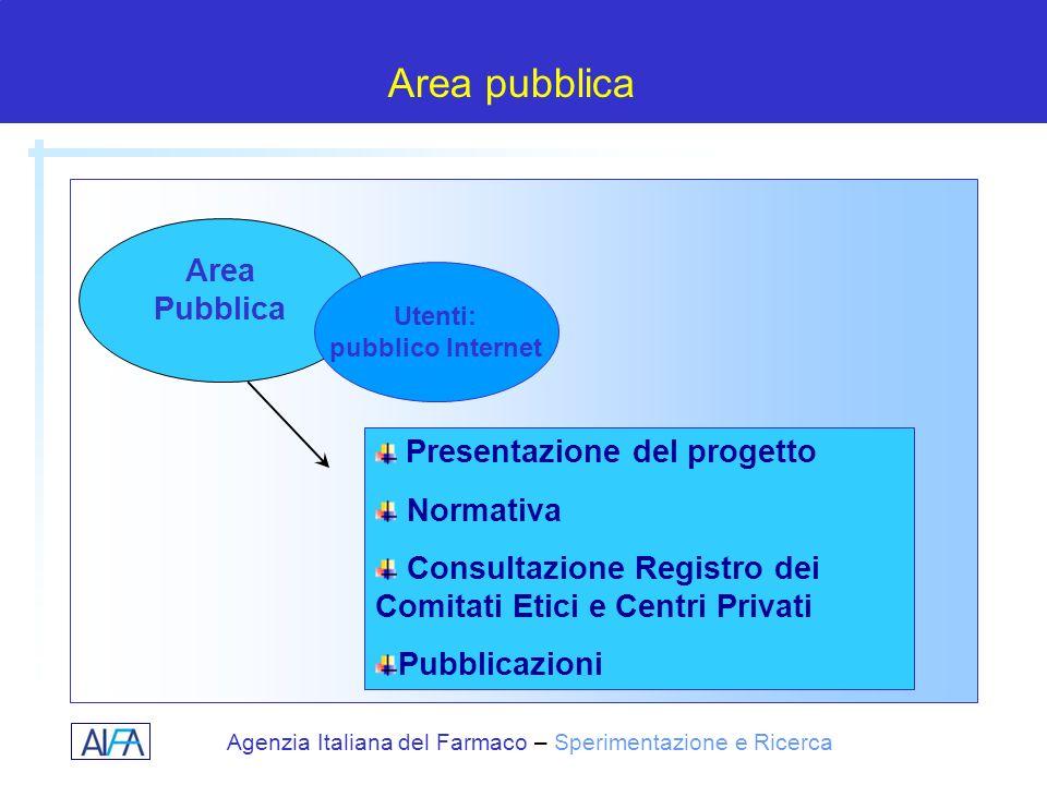 Area pubblica Area Pubblica Presentazione del progetto Normativa