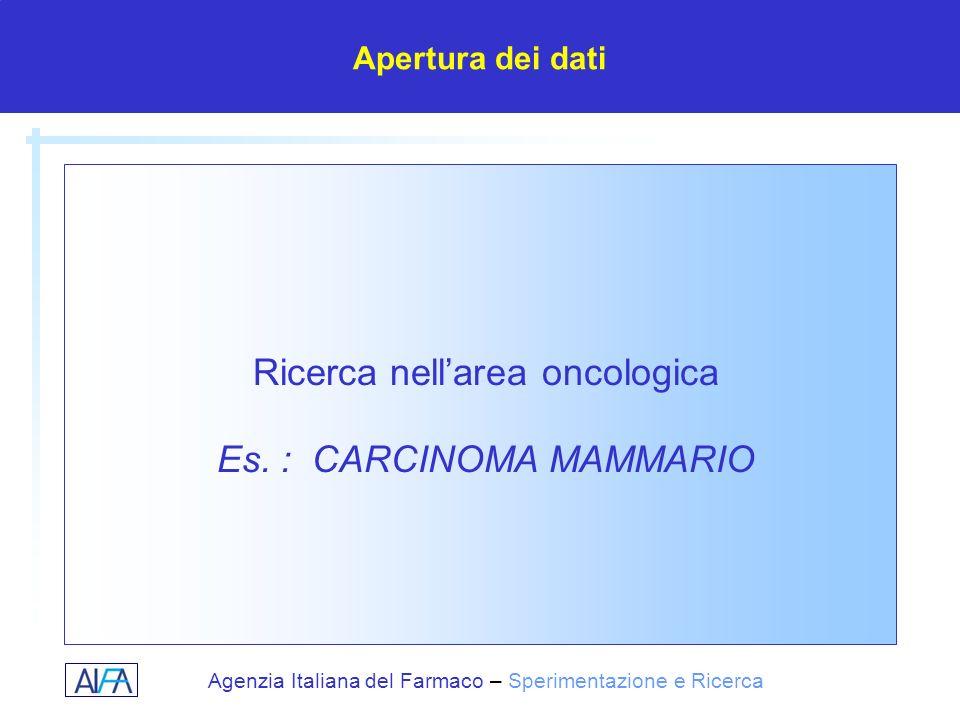 Ricerca nell'area oncologica Es. : CARCINOMA MAMMARIO