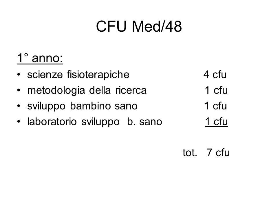 CFU Med/48 1° anno: scienze fisioterapiche 4 cfu
