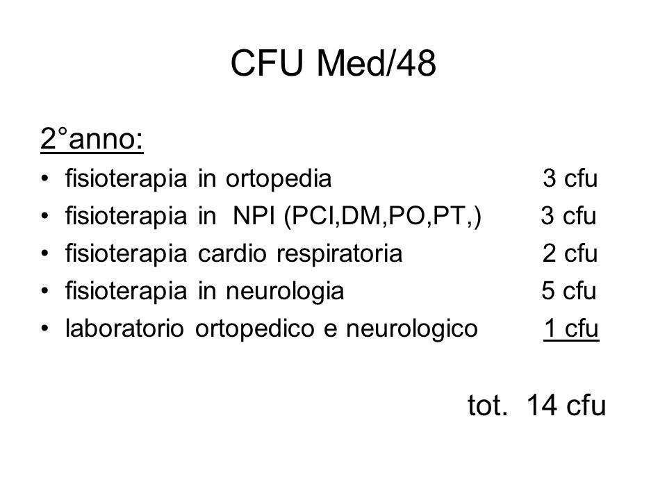 CFU Med/48 2°anno: tot. 14 cfu fisioterapia in ortopedia 3 cfu