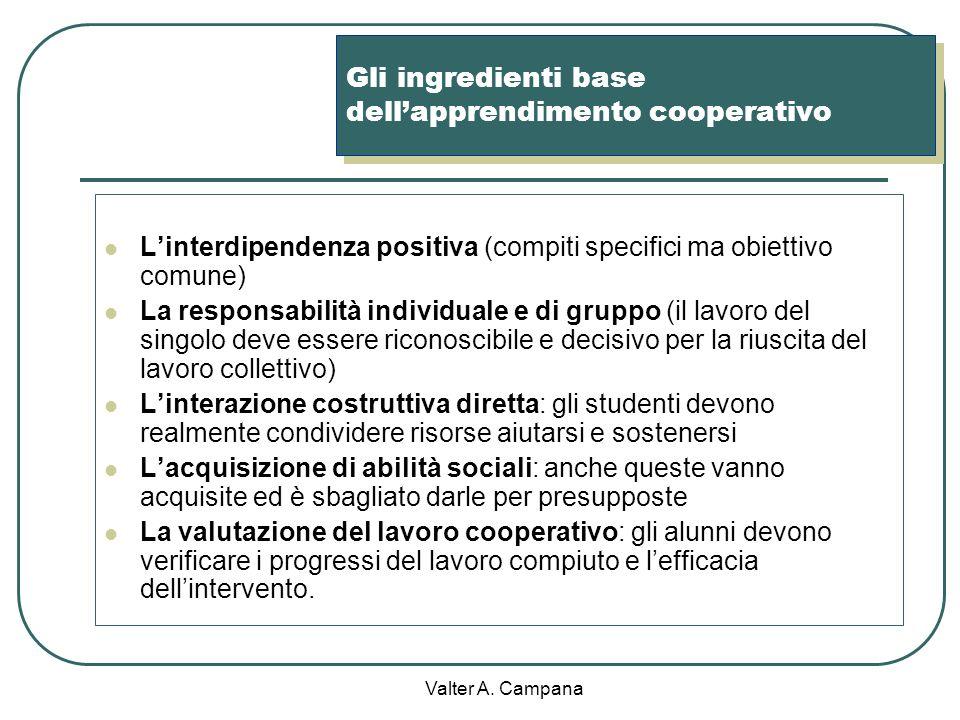 Gli ingredienti base dell'apprendimento cooperativo