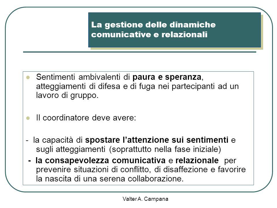 La gestione delle dinamiche comunicative e relazionali