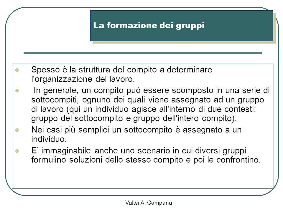 La formazione dei gruppi