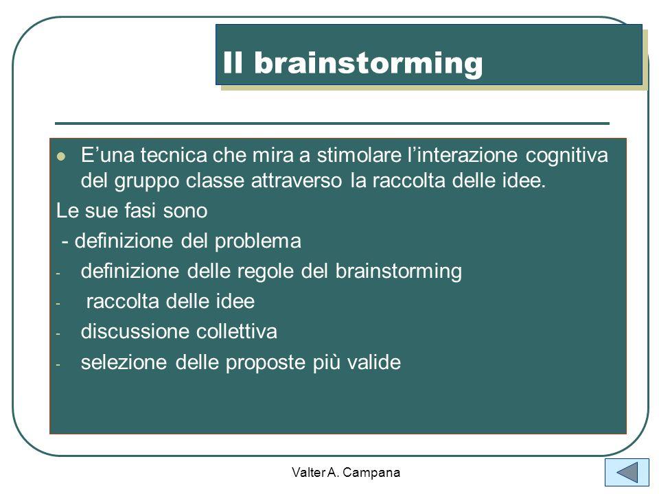 Il brainstorming E'una tecnica che mira a stimolare l'interazione cognitiva del gruppo classe attraverso la raccolta delle idee.