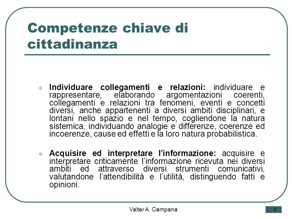 Competenze chiave di cittadinanza