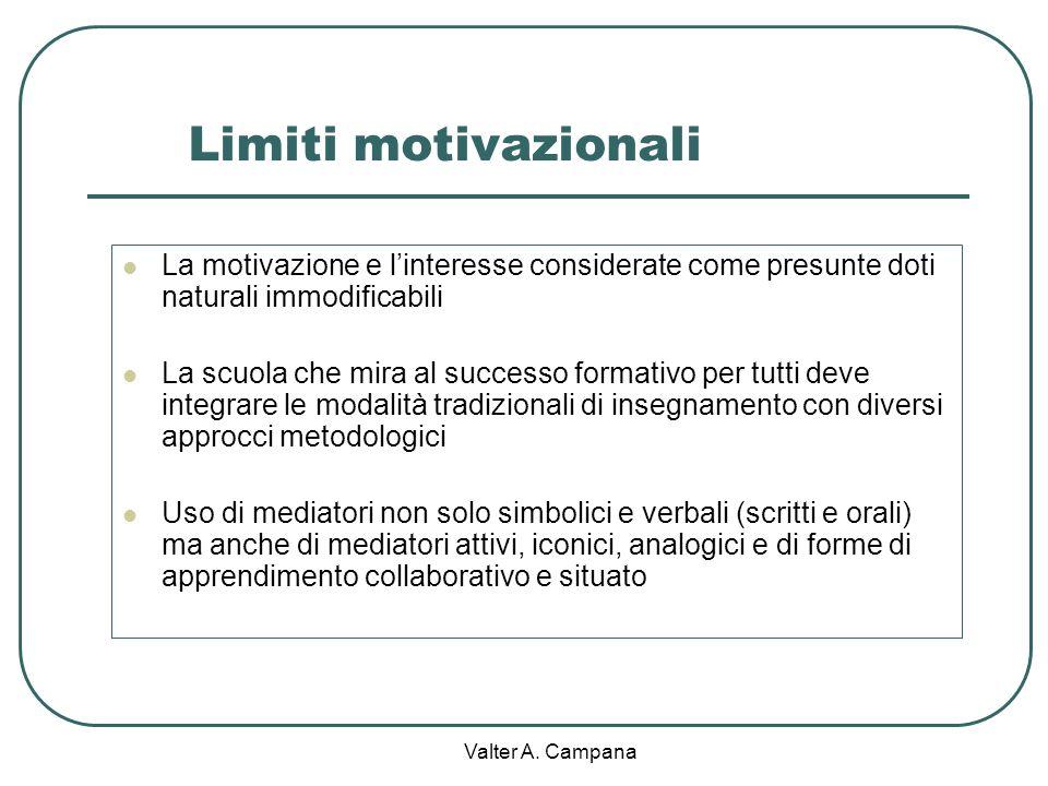 Limiti motivazionali La motivazione e l'interesse considerate come presunte doti naturali immodificabili.