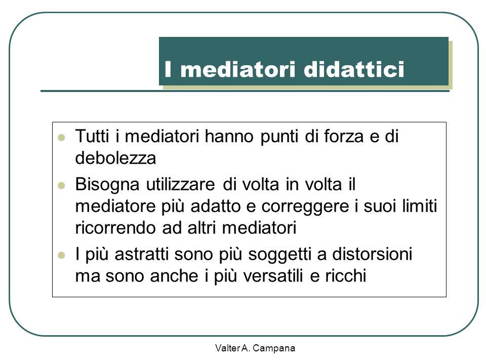I mediatori didattici Tutti i mediatori hanno punti di forza e di debolezza.
