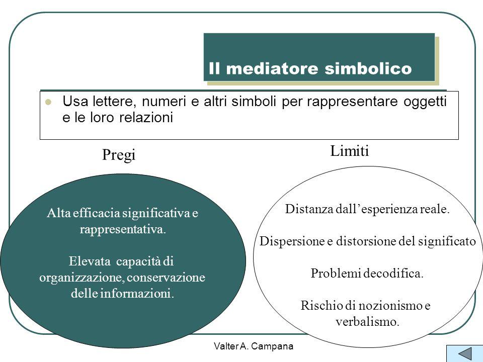 Il mediatore simbolico