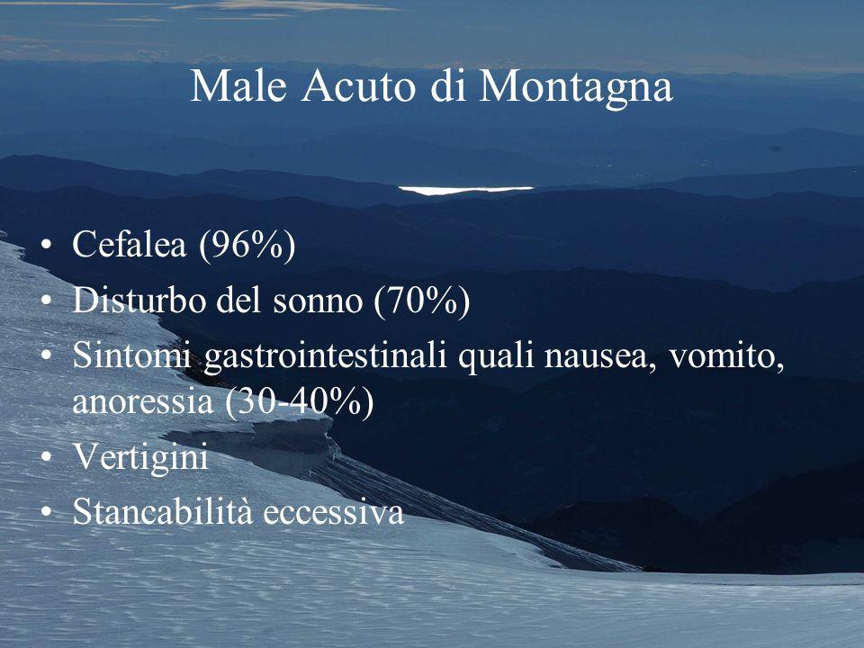 Male Acuto di Montagna Cefalea (96%) Disturbo del sonno (70%)