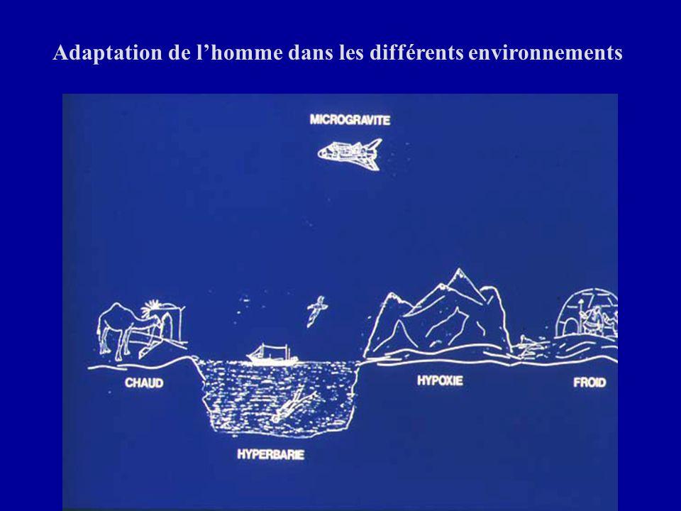 Adaptation de l'homme dans les différents environnements
