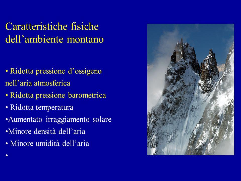 Caratteristiche fisiche dell'ambiente montano