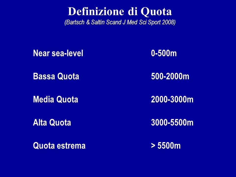 Definizione di Quota (Bartsch & Saltin Scand J Med Sci Sport 2008)