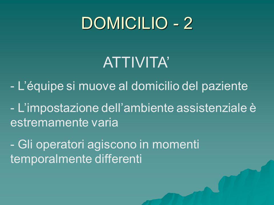 DOMICILIO - 2 ATTIVITA' L'équipe si muove al domicilio del paziente