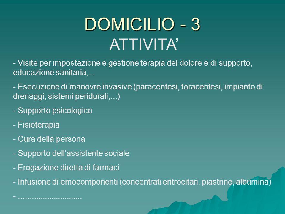 DOMICILIO - 3 ATTIVITA' Visite per impostazione e gestione terapia del dolore e di supporto, educazione sanitaria,...