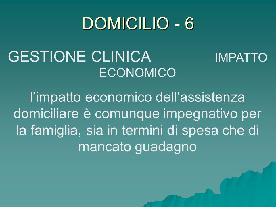 GESTIONE CLINICA IMPATTO ECONOMICO