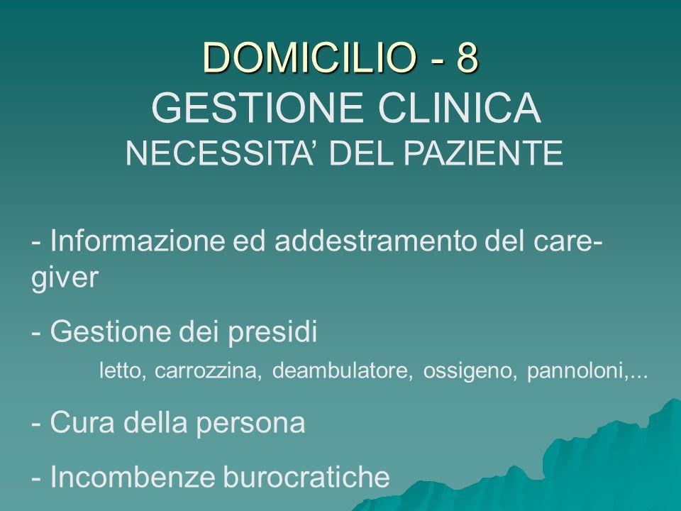GESTIONE CLINICA NECESSITA' DEL PAZIENTE
