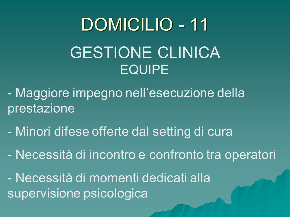 GESTIONE CLINICA EQUIPE