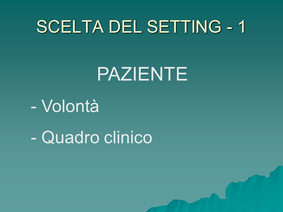 SCELTA DEL SETTING - 1 PAZIENTE Volontà Quadro clinico
