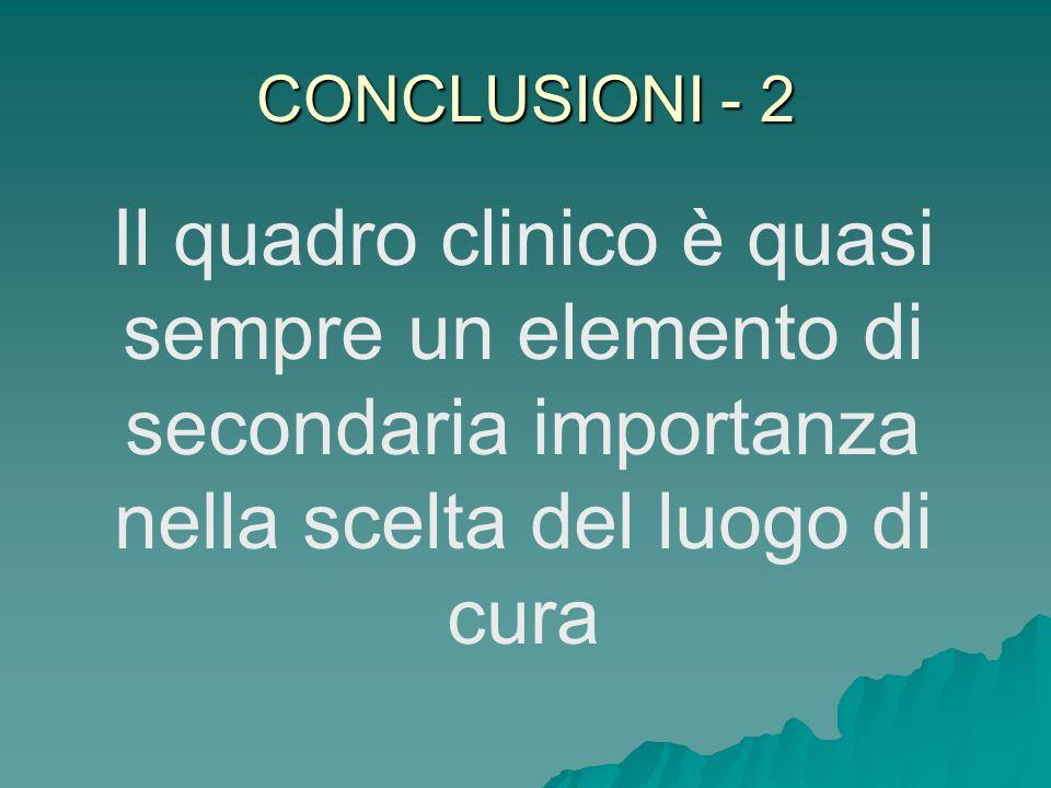 CONCLUSIONI - 2 Il quadro clinico è quasi sempre un elemento di secondaria importanza nella scelta del luogo di cura.