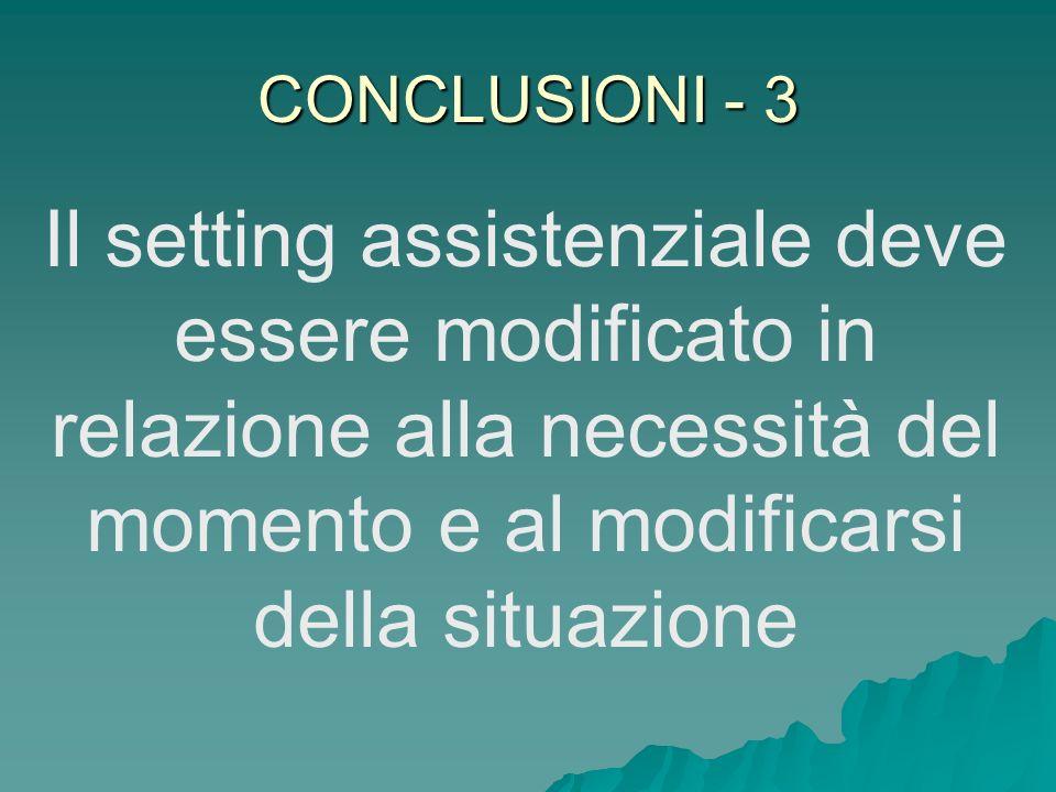 CONCLUSIONI - 3 Il setting assistenziale deve essere modificato in relazione alla necessità del momento e al modificarsi della situazione.