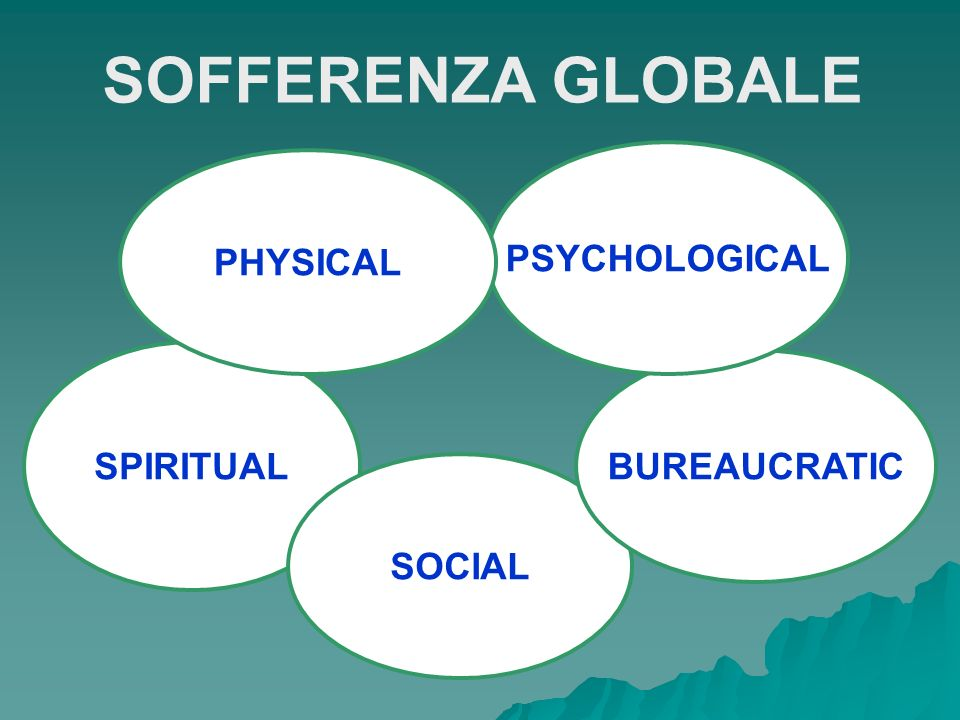 SOFFERENZA GLOBALE PSYCHOLOGICAL PHYSICAL SPIRITUAL BUREAUCRATIC