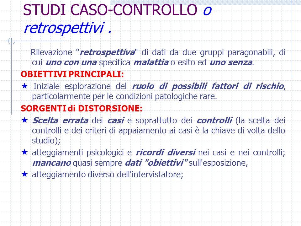 STUDI CASO-CONTROLLO o retrospettivi .