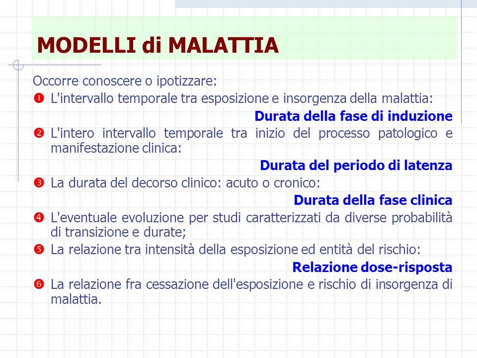 MODELLI di MALATTIA Occorre conoscere o ipotizzare: