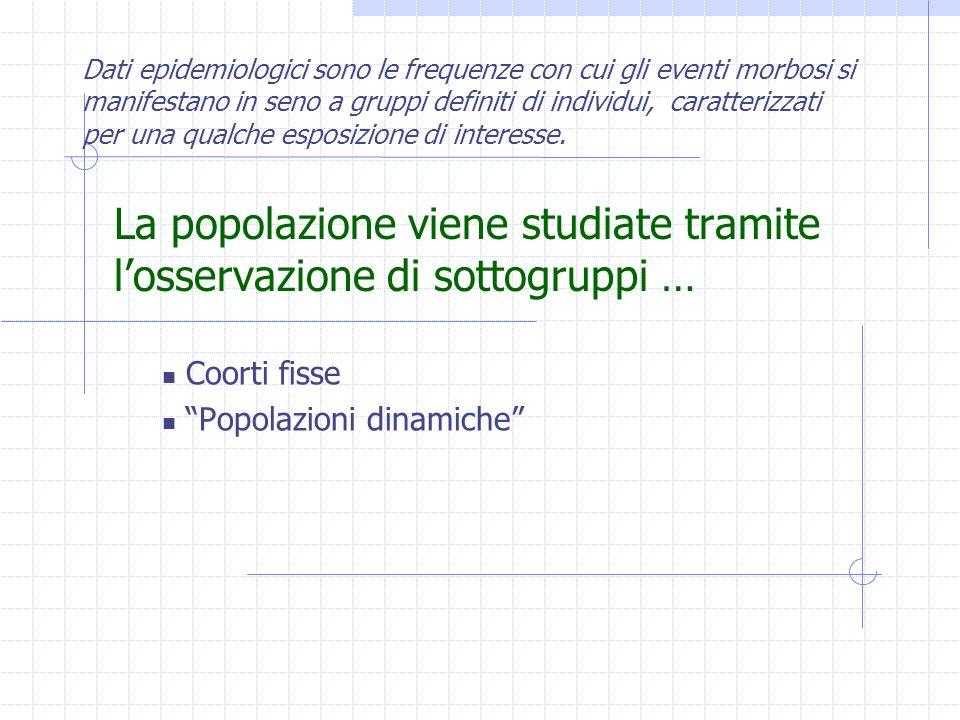 La popolazione viene studiate tramite l'osservazione di sottogruppi …