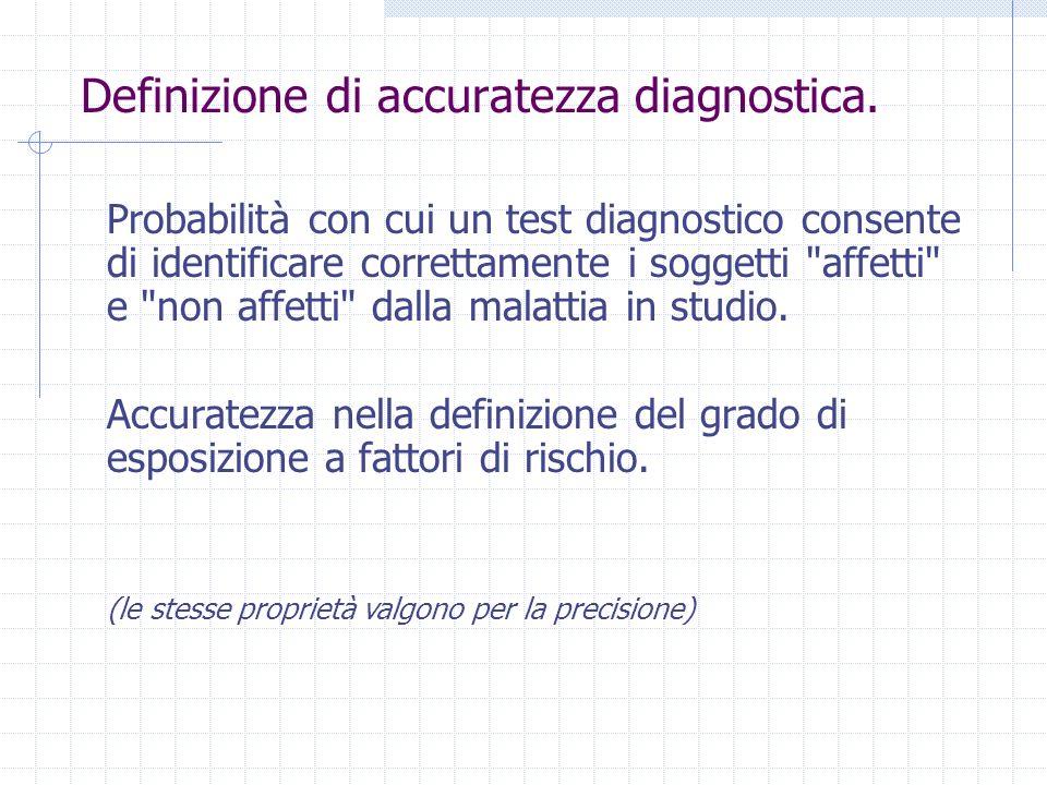 Definizione di accuratezza diagnostica.