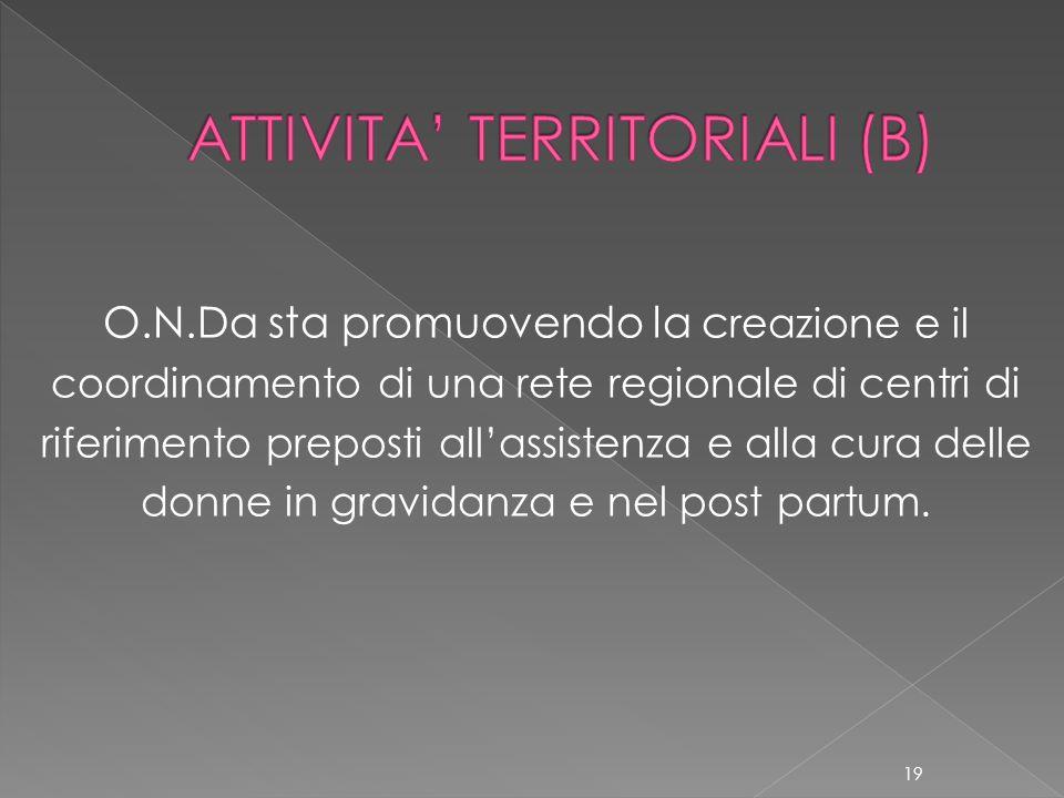 ATTIVITA' TERRITORIALI (B)