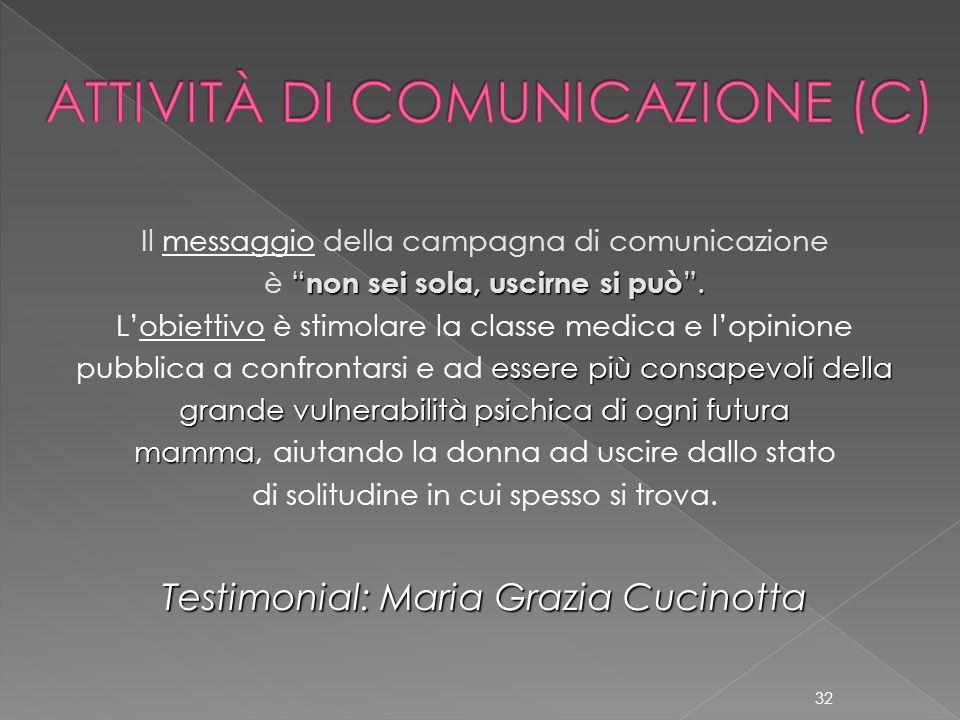 ATTIVITÀ DI COMUNICAZIONE (C)