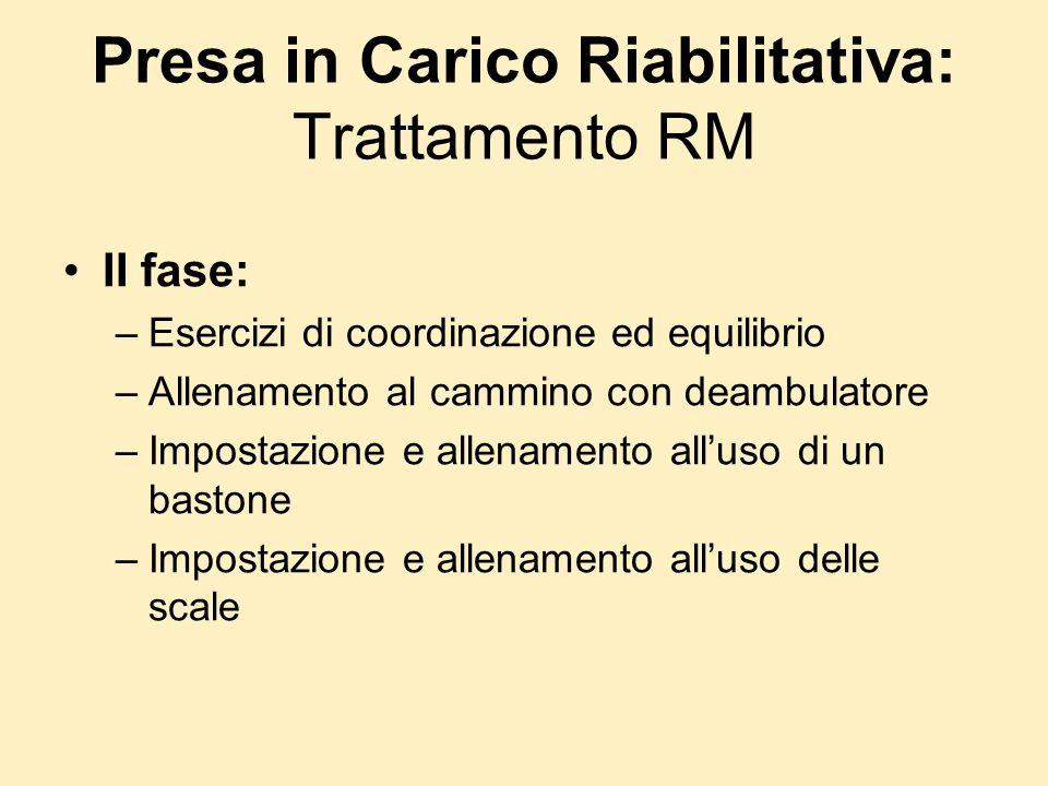 Presa in Carico Riabilitativa: Trattamento RM