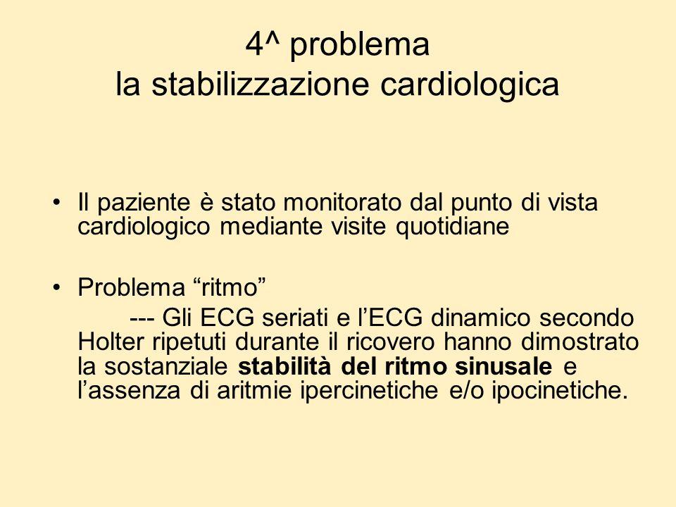 4^ problema la stabilizzazione cardiologica